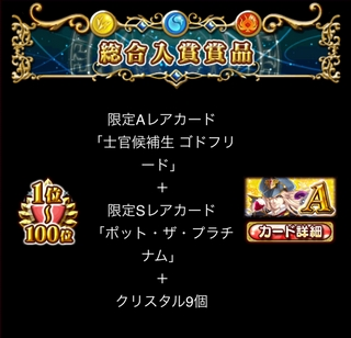 黒猫のウィズ 魔道杯 総合入賞賞品